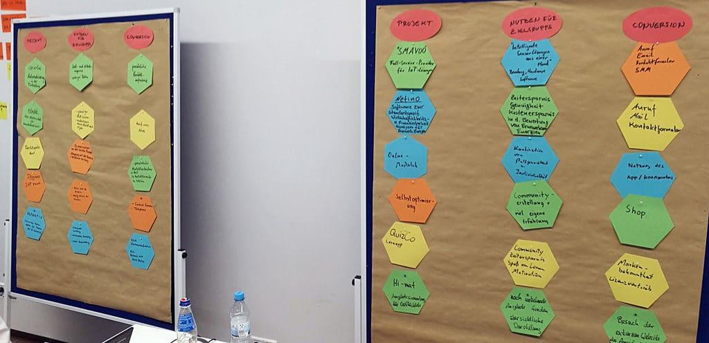 Metaplan-Charts im Online-Marketing-Training für Gründer mit Nikolaus Herbert